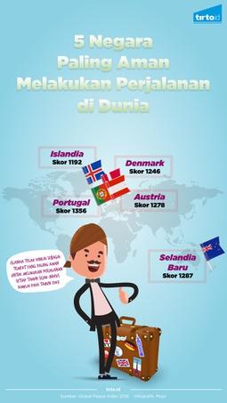 Infografik Tunggal 5 Negara Paling Aman Melakukan Perjalanan