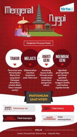 Mengenal Perayaan Nyepi