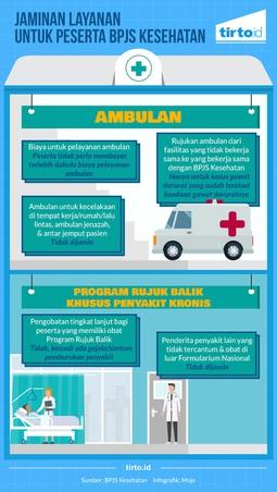 Jaminan Layanan untuk Peserta BPJS Kesehatan