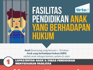 Fasilitas Pendidikan Anak yang Berhadapan Hukum