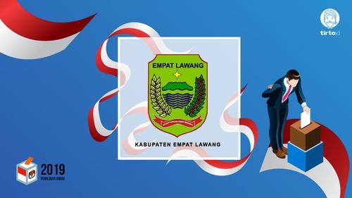 Jokowi Atau Prabowo Bakal Menang Pilpres 2019 Di Empat Lawang Tirto Id