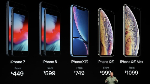 iPhone Xr dalam Bayang-Bayang Kegagalan iPhone  Murah  - Tirto.ID d99a1a4381
