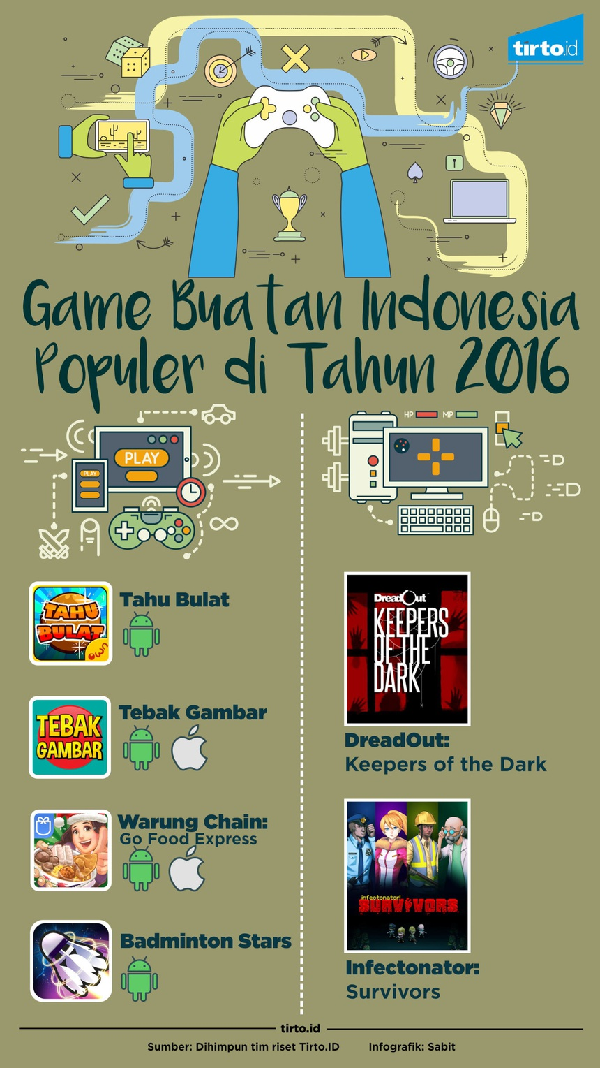 Industri Game Indonesia Terus Tumbuh