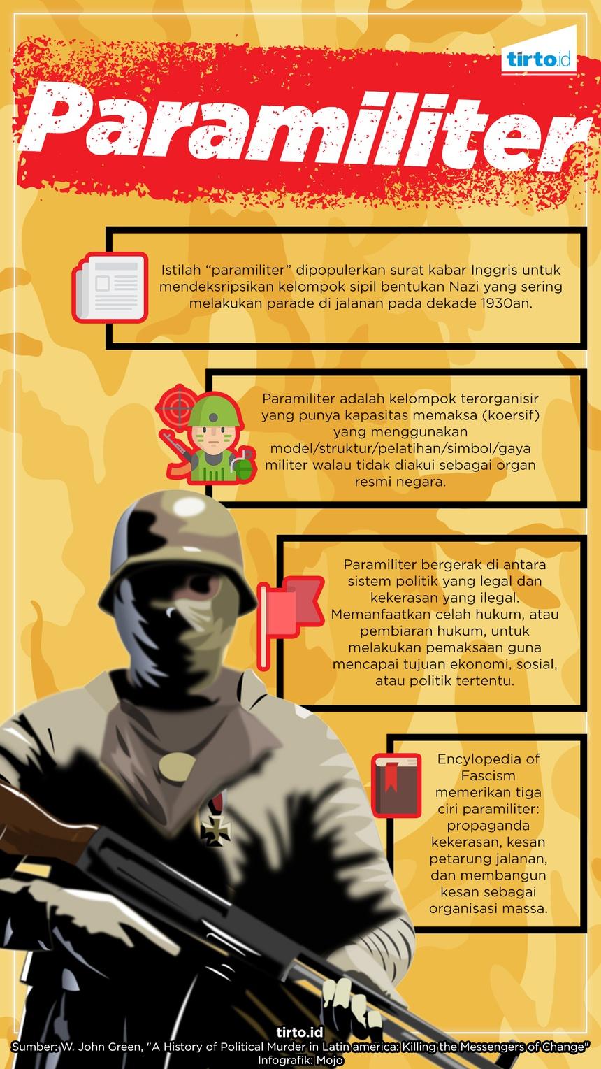 Menjadi Republik Ormas, Membiakkan Paramiliter