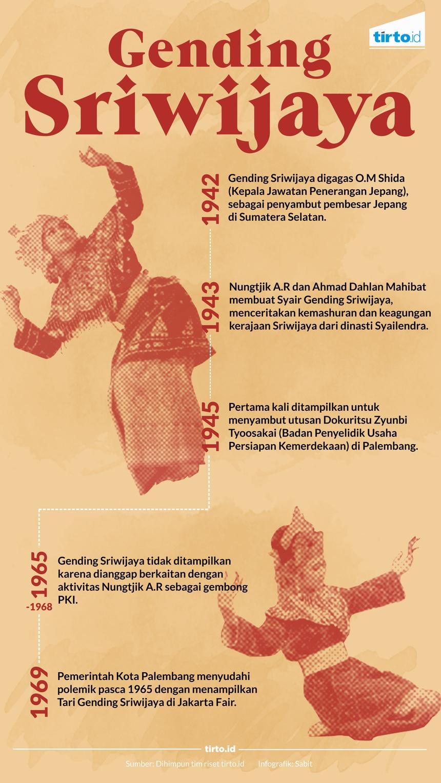 Terlarang di Awal Orba, Gending Sriwijaya Tetap Jaya