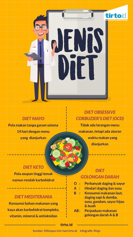 5 Jenis Diet Paling Populer di Indonesia!