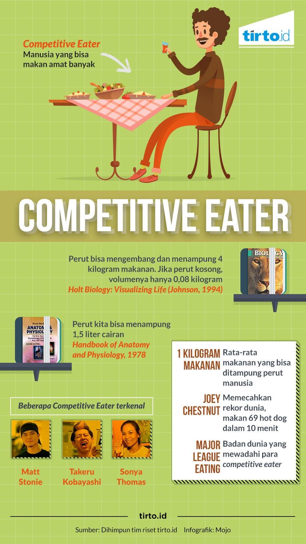 Seberapa Kuat Manusia Normal Makan dalam Sekali Duduk?