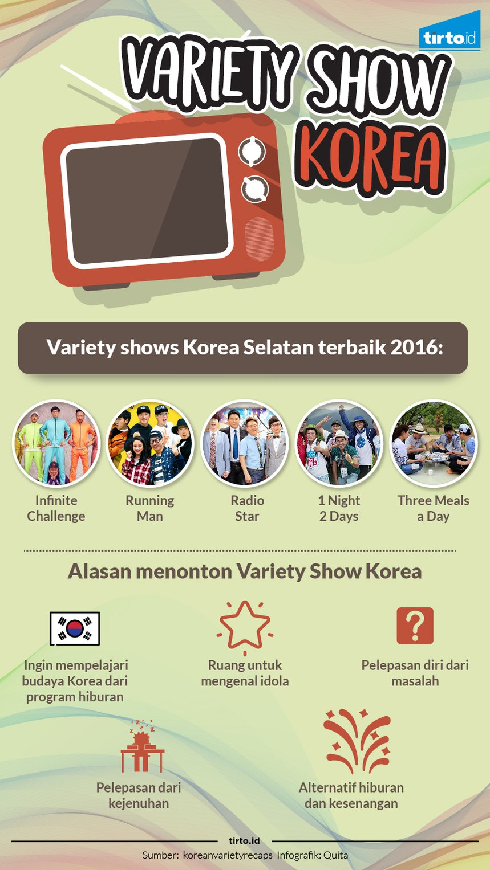 Mencintai Korea Selatan melalui Variety Show