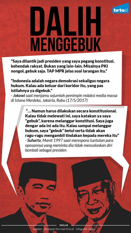 Politik Gebuk Menggebuk ala Soeharto dan Jokowi