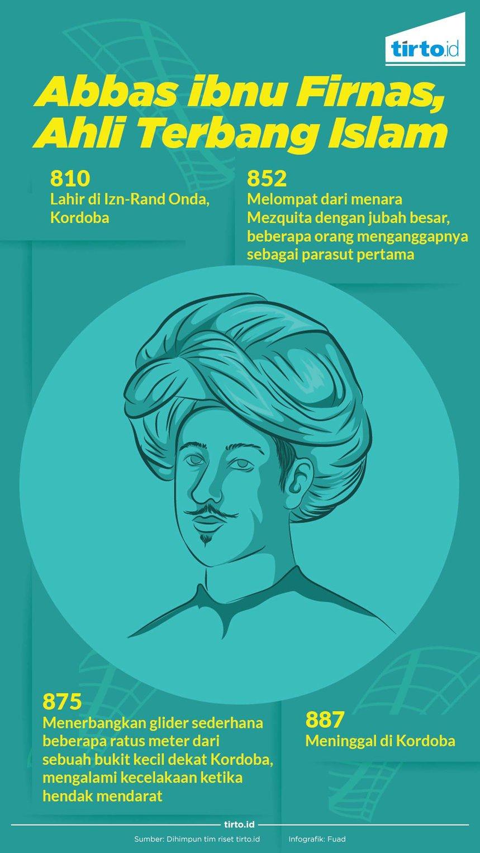 Abbas Ibnu Firnas: Pionir Penerbangan dari Andalusia