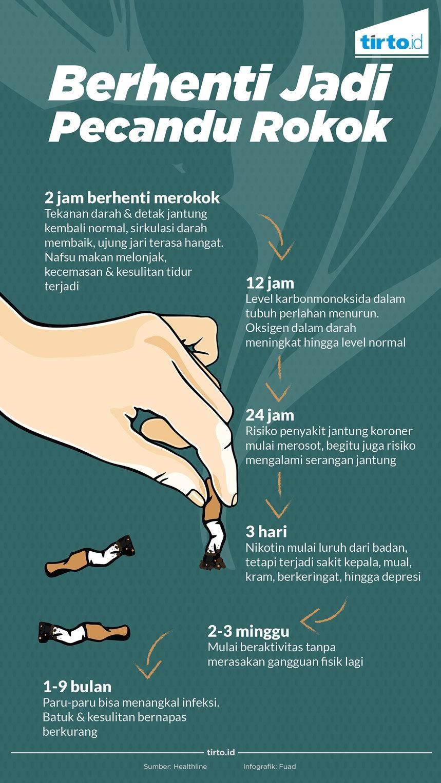 Ramadan Saat Tepat untuk Berhenti Jadi Pecandu Rokok