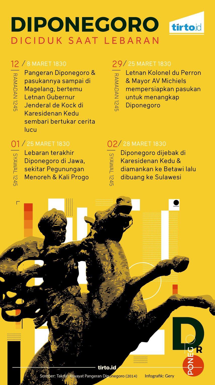 Lebaran Terakhir Diponegoro di Tanah Jawa