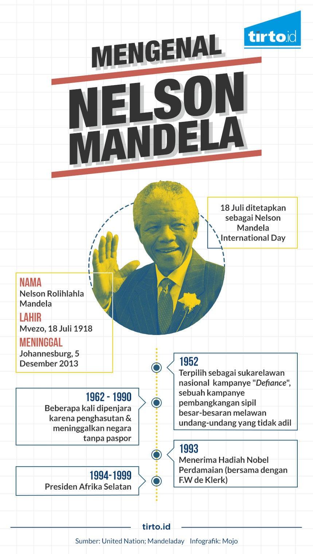Mengenal Nelson Mandela