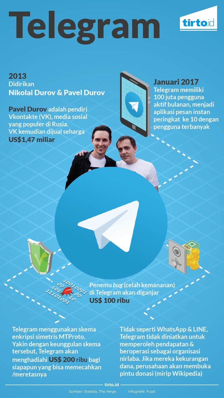 Mereka yang Memanfaatkan Telegram Selain Teroris