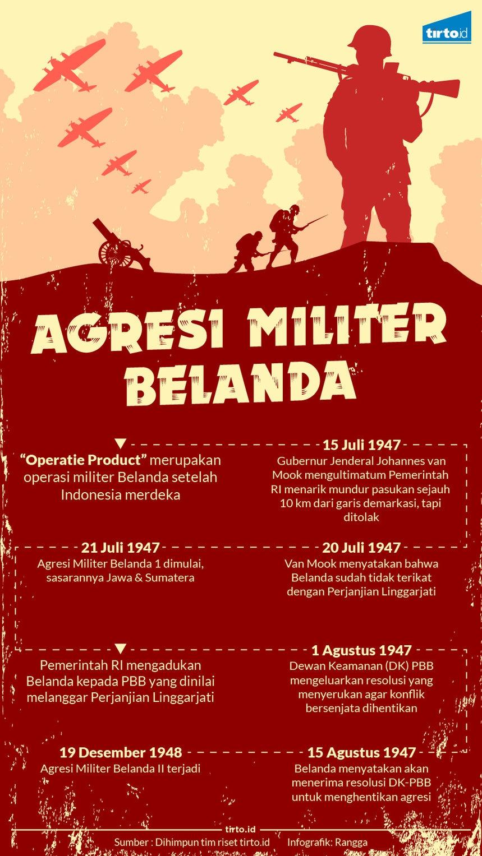Beda Tafsir Indonesia & Belanda yang Berujung Perang
