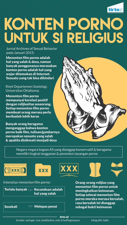 Riset: Orang Religius Gemar Nonton Bokep
