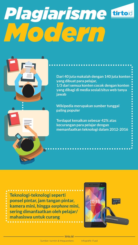 Cara-Cara Anak Sekolah Berbuat Curang di Era Digital
