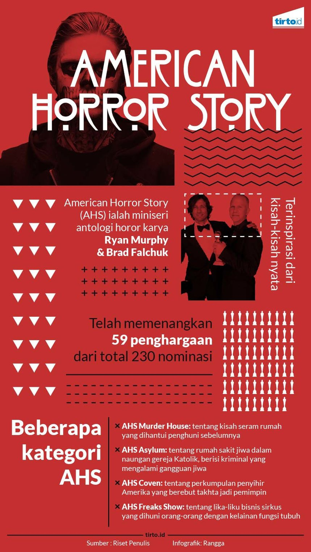 American Horror Story Lebih dari Sekadar Jerit dan Darah