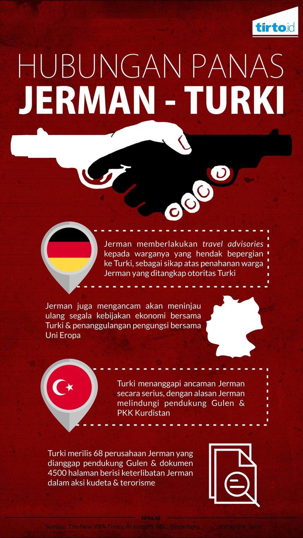 Pernah Mesra, Kini Turki-Jerman Bersitegang