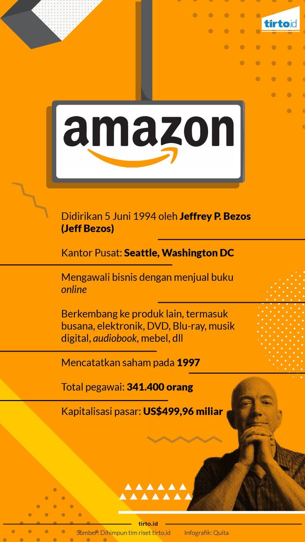 Permalink to Jeff Bezos Sempat Jadi Orang Terkaya Sedunia