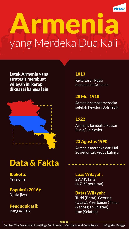 Permalink to Nestapa Negara Kristen Pertama di Dunia, Armenia