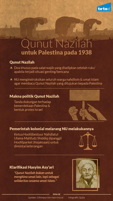 NU Tak Pernah Meninggalkan Palestina