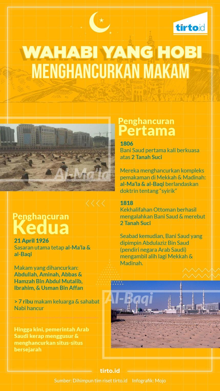 Kontroversi Makam Haji dan Destruksi Ajaran Wahabi