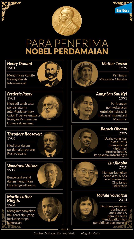 Komite Nobel Tak Punya Aturan Mencabut Hadiah Nobel
