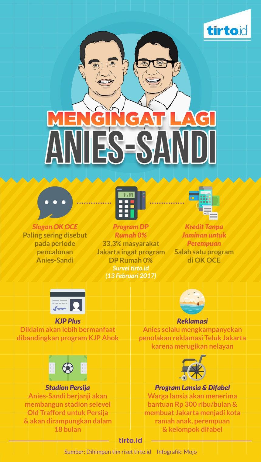 Mengingat Lagi Anies-Sandi