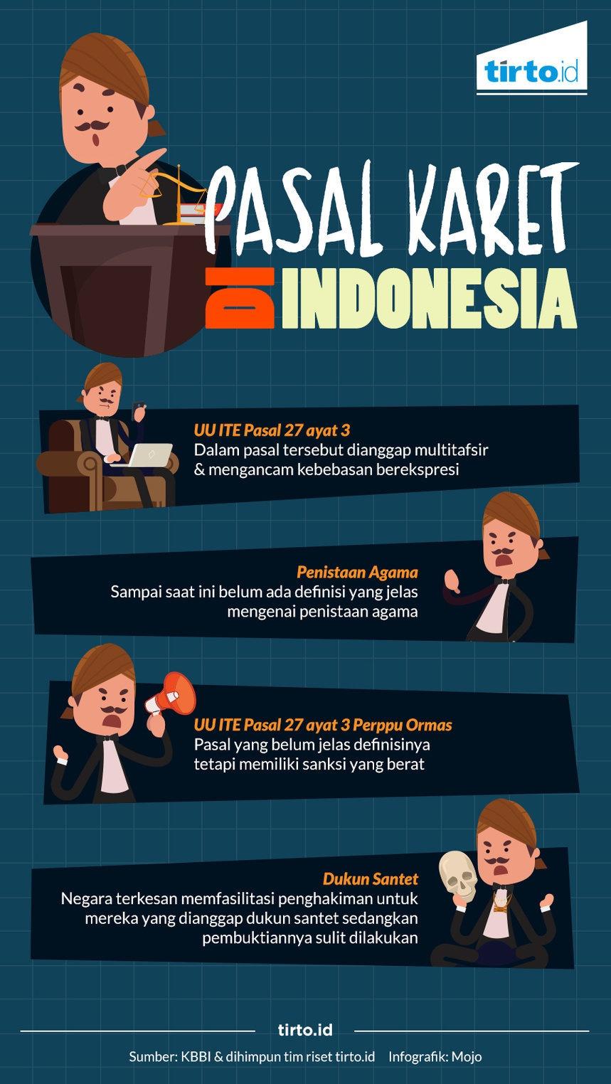 Pasal Karet di Indonesia