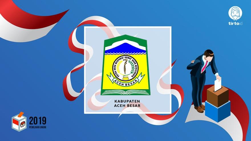 Aceh Besar Logo Visitbandaaceh Com