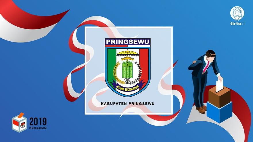 Jokowi Atau Prabowo Bakal Menang Pilpres 2019 Di Pringsewu Tirto Id
